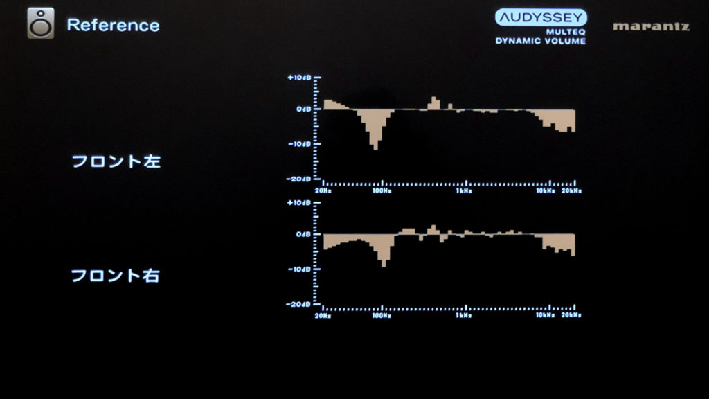 Audysseyの測定結果